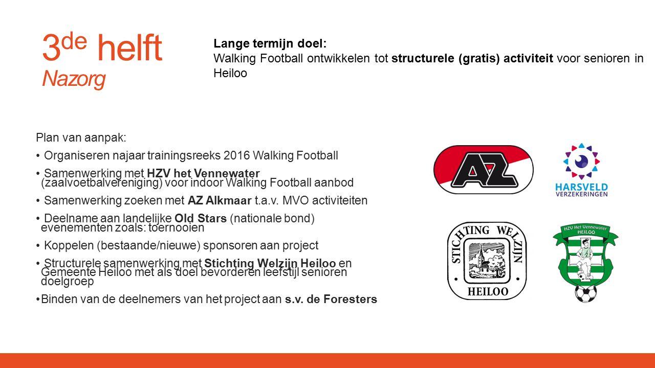 Plan van aanpak: Organiseren najaar trainingsreeks 2016 Walking Football Samenwerking met HZV het Vennewater (zaalvoetbalvereniging) voor indoor Walking Football aanbod Samenwerking zoeken met AZ Alkmaar t.a.v.