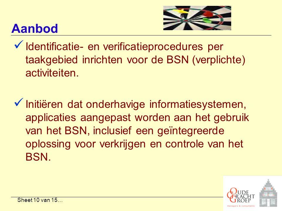 Sheet 10 van 15… Aanbod Identificatie- en verificatieprocedures per taakgebied inrichten voor de BSN (verplichte) activiteiten. Initiëren dat onderhav