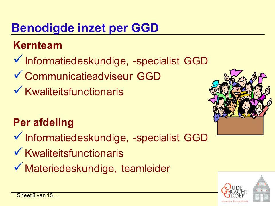 Sheet 8 van 15… Kernteam Informatiedeskundige, -specialist GGD Communicatieadviseur GGD Kwaliteitsfunctionaris Per afdeling Informatiedeskundige, -spe