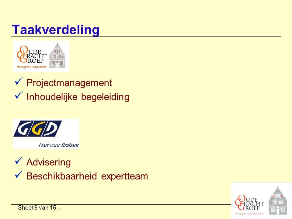 Sheet 9 van 15… Taakverdeling Projectmanagement Inhoudelijke begeleiding Advisering Beschikbaarheid expertteam