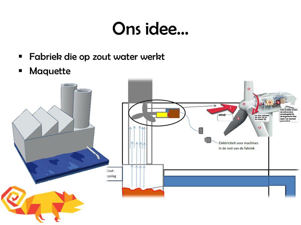 Ons idee…  Fabriek die op zout water werkt  Maquette