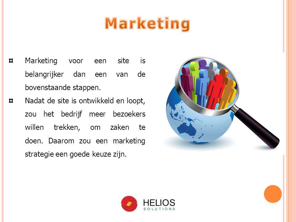 Marketing voor een site is belangrijker dan een van de bovenstaande stappen.