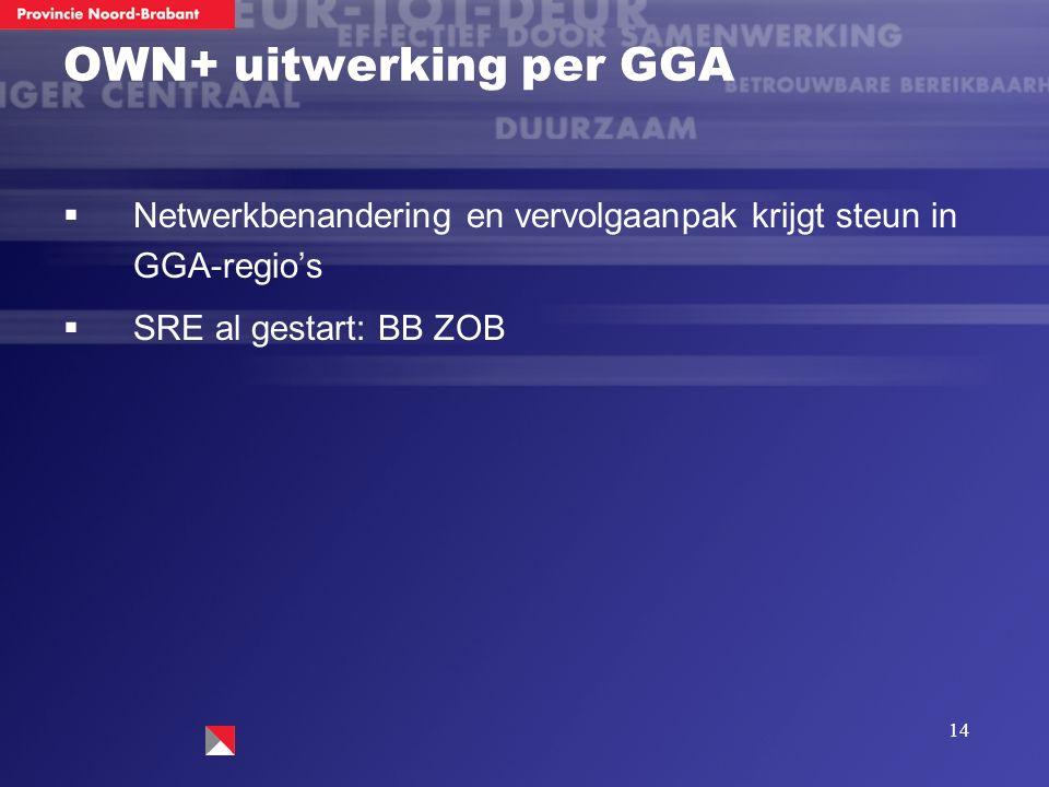 14 OWN+ uitwerking per GGA  Netwerkbenandering en vervolgaanpak krijgt steun in GGA-regio's  SRE al gestart: BB ZOB