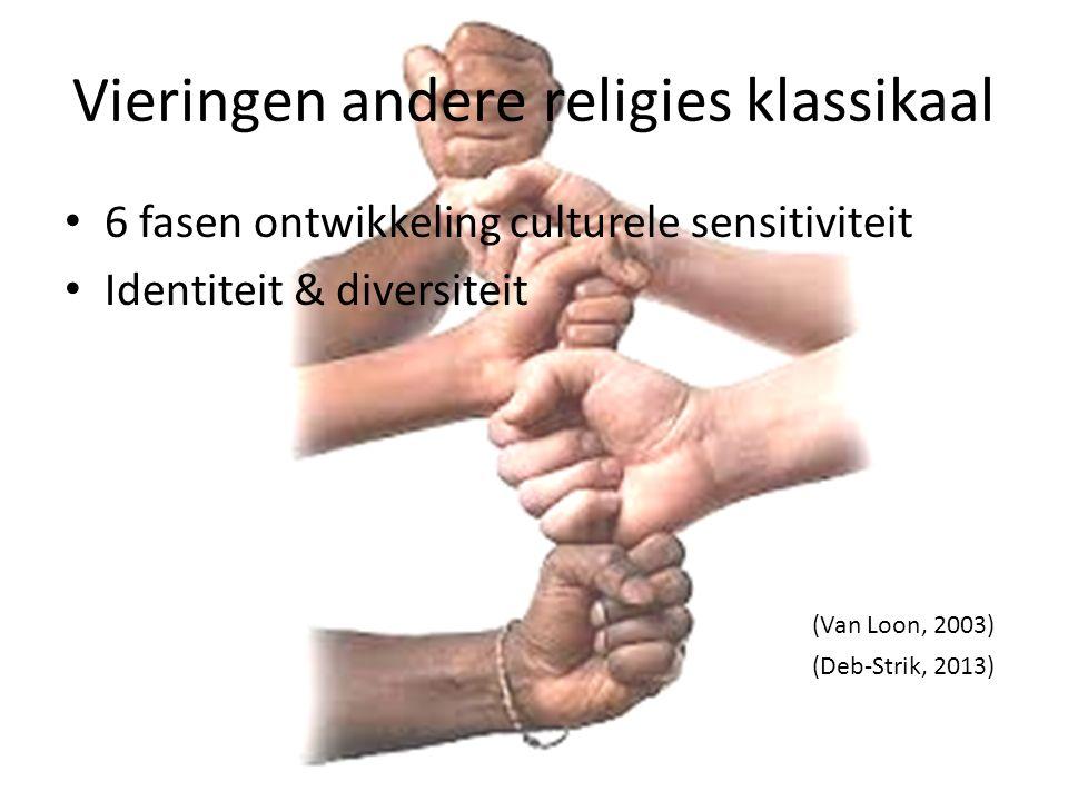 Vieringen andere religies klassikaal 6 fasen ontwikkeling culturele sensitiviteit Identiteit & diversiteit (Van Loon, 2003) (Deb-Strik, 2013)