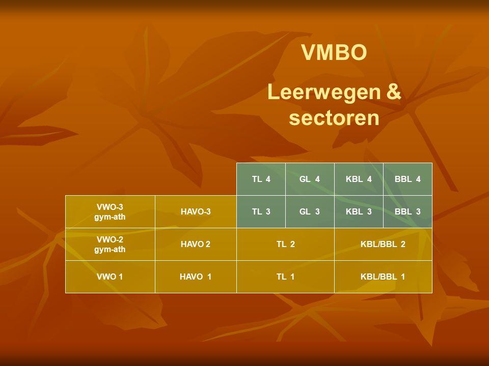 BBL 3KBL 3GL 3TL 3HAVO-3 VWO-3 gym-ath BBL 4KBL 4GL 4TL 4 VWO-2 gym-ath TL 2KBL/BBL 2 KBL/BBL 1TL 1 HAVO 2 HAVO 1VWO 1 VMBO Leerwegen & sectoren