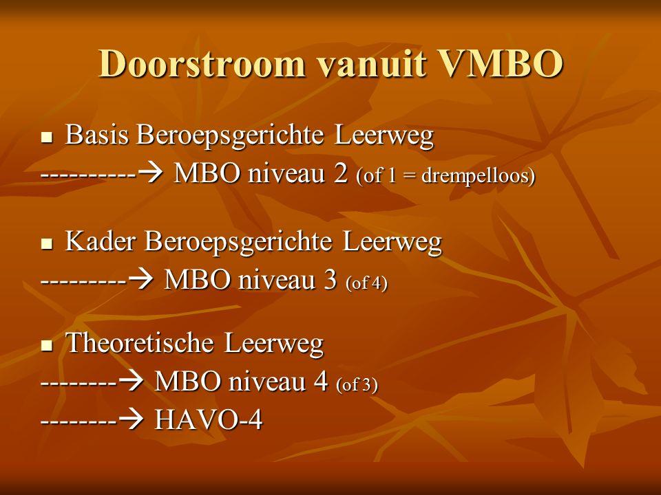 Doorstroom vanuit VMBO Basis Beroepsgerichte Leerweg Basis Beroepsgerichte Leerweg ----------  MBO niveau 2 (of 1 = drempelloos) Kader Beroepsgerichte Leerweg Kader Beroepsgerichte Leerweg ---------  MBO niveau 3 (of 4) Theoretische Leerweg Theoretische Leerweg --------  MBO niveau 4 (of 3) --------  HAVO-4