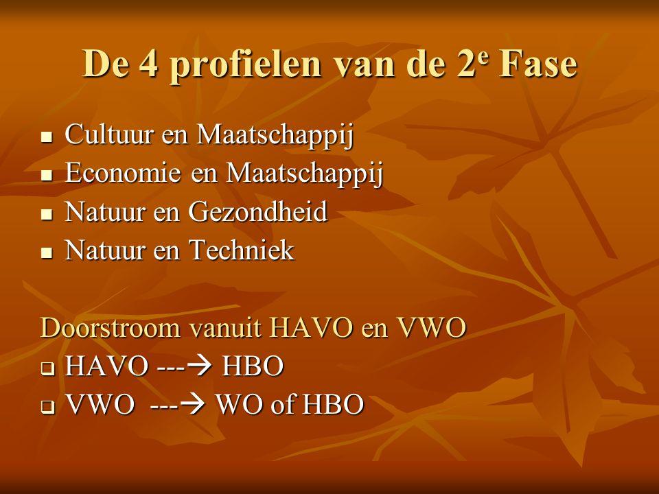 De 4 profielen van de 2 e Fase Cultuur en Maatschappij Cultuur en Maatschappij Economie en Maatschappij Economie en Maatschappij Natuur en Gezondheid Natuur en Gezondheid Natuur en Techniek Natuur en Techniek Doorstroom vanuit HAVO en VWO  HAVO ---  HBO  VWO ---  WO of HBO