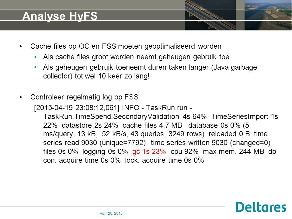 Analyse HyFS Cache files op OC en FSS moeten geoptimaliseerd worden Als cache files groot worden neemt geheugen gebruik toe Als geheugen gebruik toeneemt duren taken langer (Java garbage collector) tot wel 10 keer zo lang.