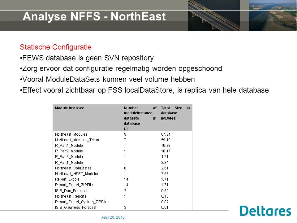 Analyse NFFS - NorthEast Statische Configuratie FEWS database is geen SVN repository Zorg ervoor dat configuratie regelmatig worden opgeschoond Vooral ModuleDataSets kunnen veel volume hebben Effect vooral zichtbaar op FSS localDataStore, is replica van hele database April 20, 2015