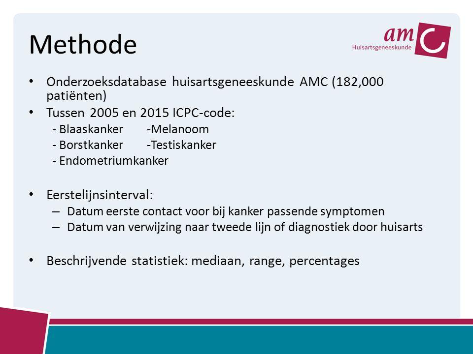 Methode Onderzoeksdatabase huisartsgeneeskunde AMC (182,000 patiënten) Tussen 2005 en 2015 ICPC-code: - Blaaskanker-Melanoom - Borstkanker-Testiskanke
