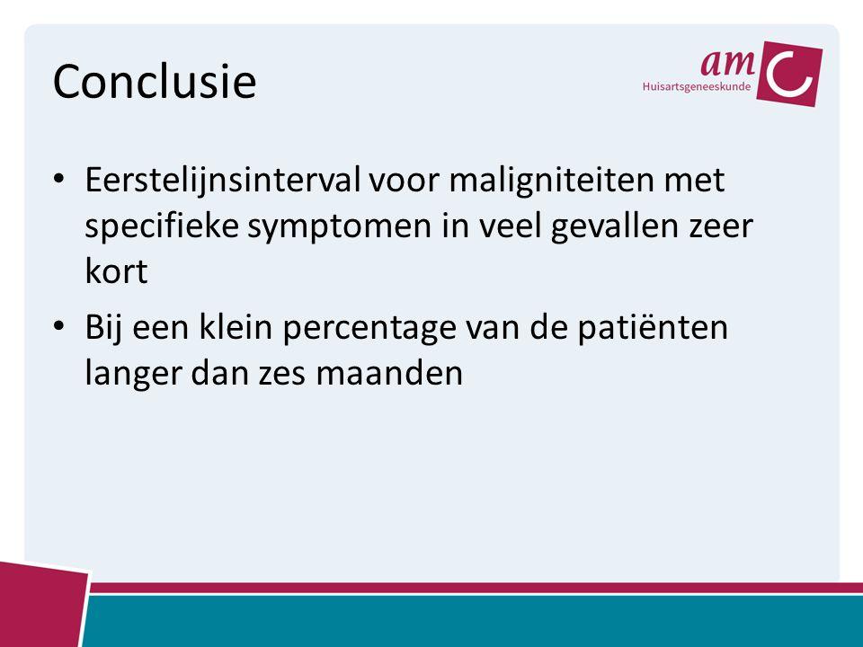 Conclusie Eerstelijnsinterval voor maligniteiten met specifieke symptomen in veel gevallen zeer kort Bij een klein percentage van de patiënten langer dan zes maanden