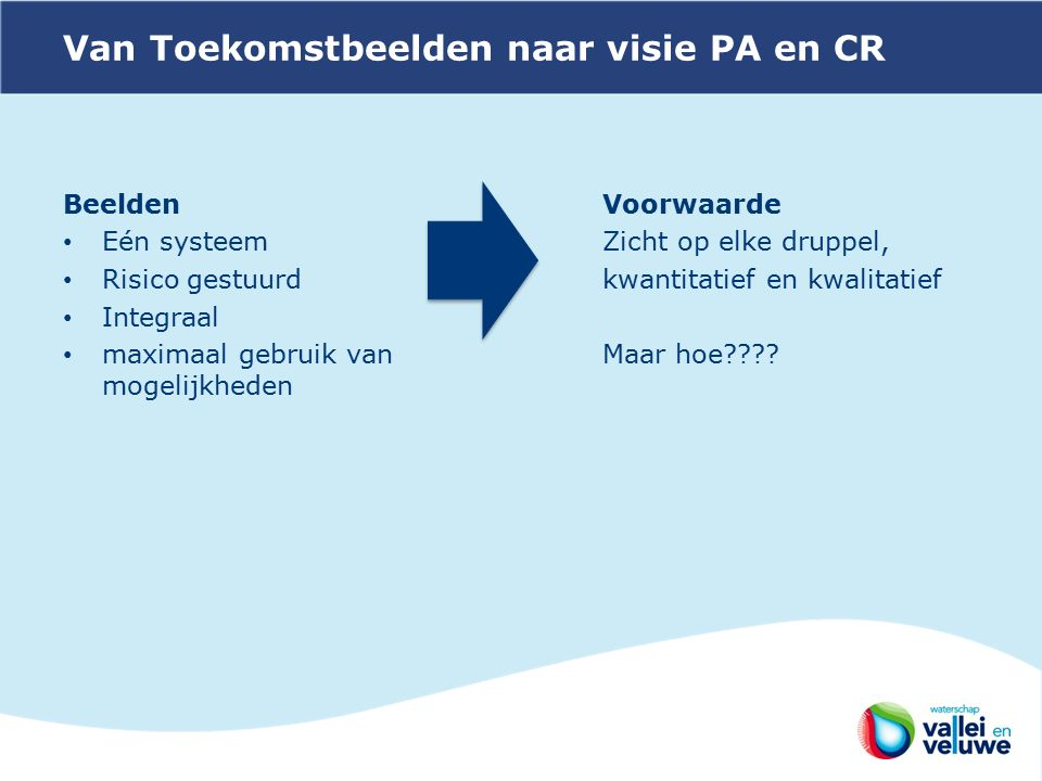 Van Toekomstbeelden naar visie PA en CR Beelden Eén systeem Risico gestuurd Integraal maximaal gebruik van mogelijkheden Voorwaarde Zicht op elke drup