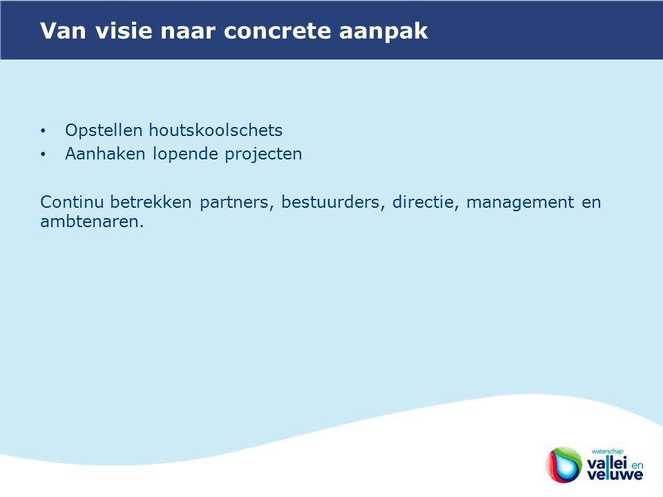 Van visie naar concrete aanpak Opstellen houtskoolschets Aanhaken lopende projecten Continu betrekken partners, bestuurders, directie, management en a