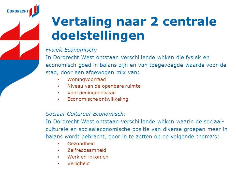 Vertaling naar 2 centrale doelstellingen Fysiek-Economisch: In Dordrecht West ontstaan verschillende wijken die fysiek en economisch goed in balans zi