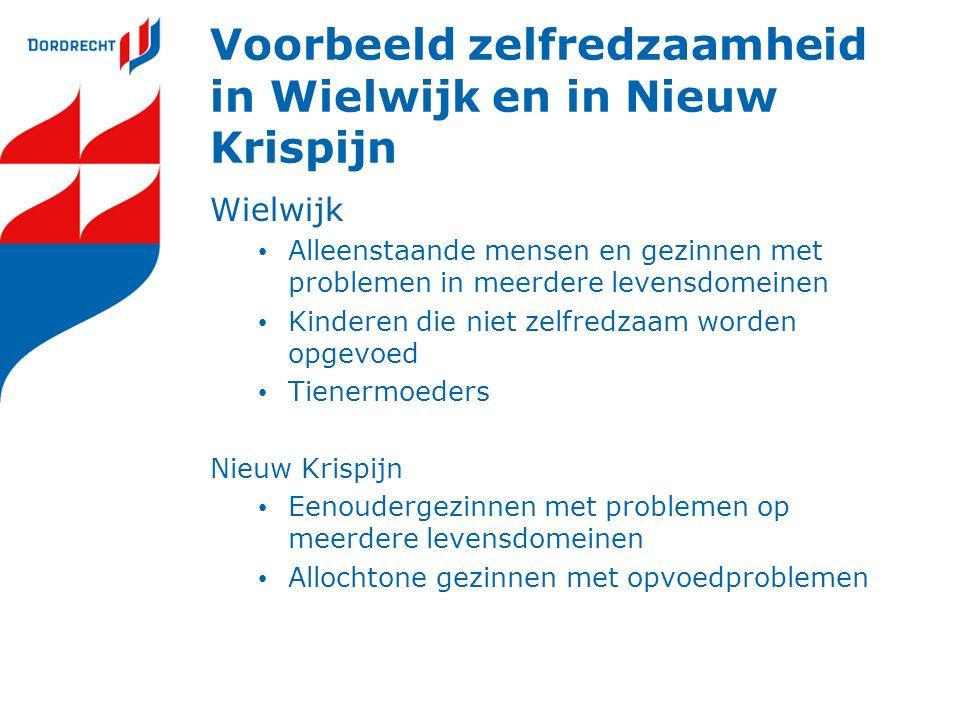 Voorbeeld zelfredzaamheid in Wielwijk en in Nieuw Krispijn Wielwijk Alleenstaande mensen en gezinnen met problemen in meerdere levensdomeinen Kinderen
