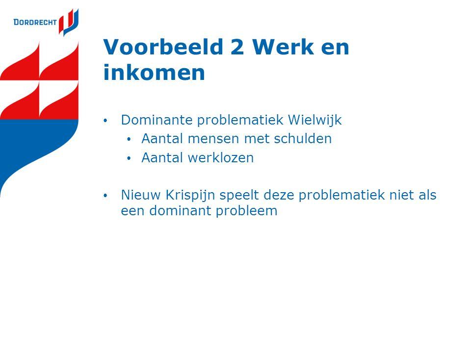 Voorbeeld 2 Werk en inkomen Dominante problematiek Wielwijk Aantal mensen met schulden Aantal werklozen Nieuw Krispijn speelt deze problematiek niet a
