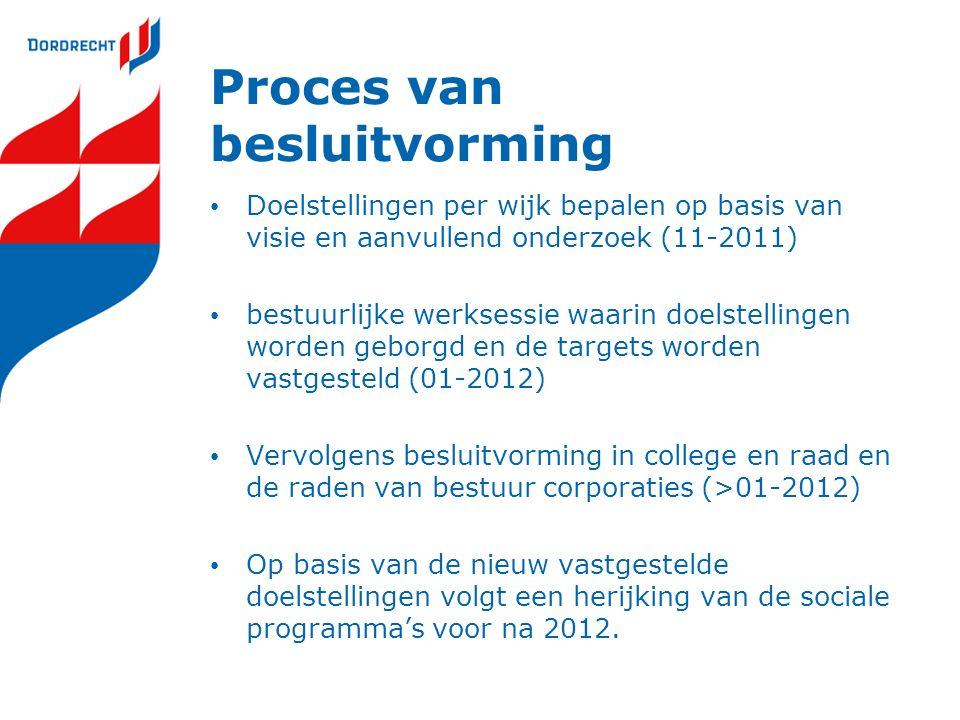 Proces van besluitvorming Doelstellingen per wijk bepalen op basis van visie en aanvullend onderzoek (11-2011) bestuurlijke werksessie waarin doelstel