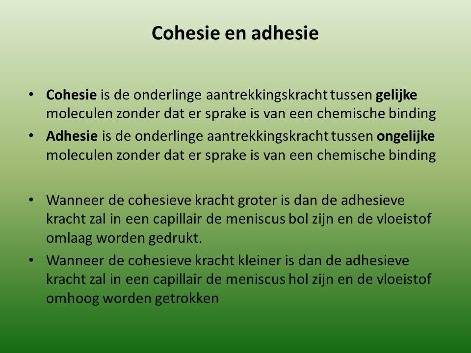 Cohesie en adhesie Cohesie is de onderlinge aantrekkingskracht tussen gelijke moleculen zonder dat er sprake is van een chemische binding Adhesie is de onderlinge aantrekkingskracht tussen ongelijke moleculen zonder dat er sprake is van een chemische binding Wanneer de cohesieve kracht groter is dan de adhesieve kracht zal in een capillair de meniscus bol zijn en de vloeistof omlaag worden gedrukt.