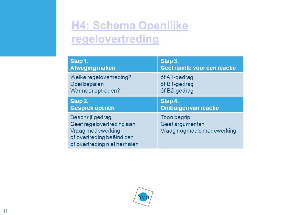 11 H4: Schema Openlijke regelovertreding Stap 1. Afweging maken Stap 3.