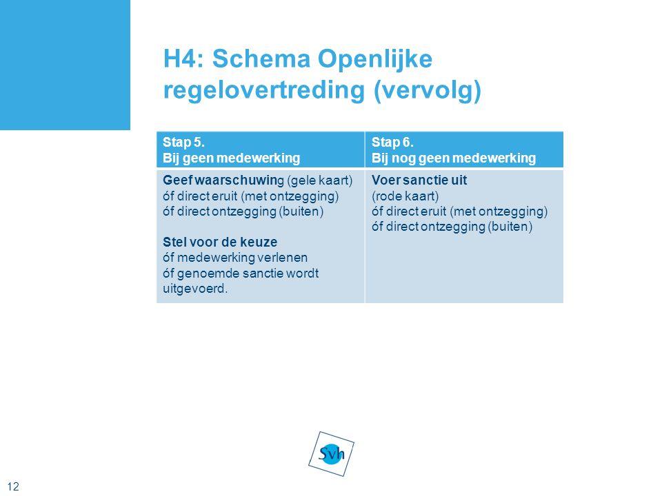 12 H4: Schema Openlijke regelovertreding (vervolg) Stap 5.