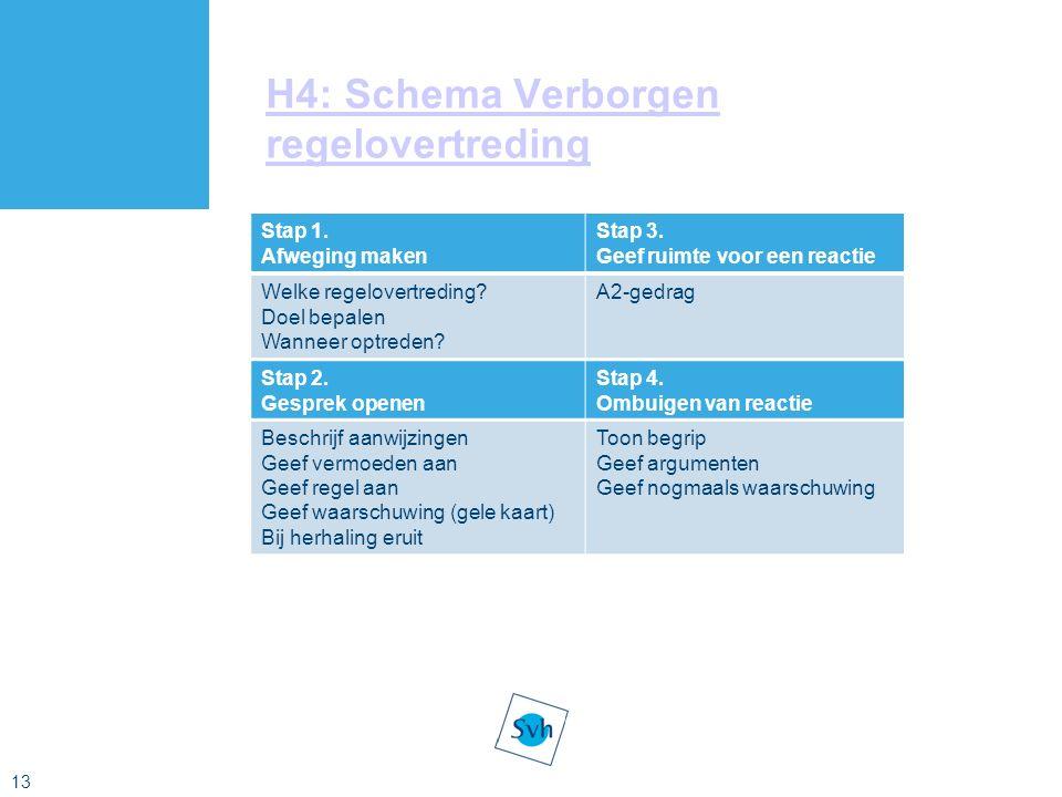 13 H4: Schema Verborgen regelovertreding Stap 1. Afweging maken Stap 3.