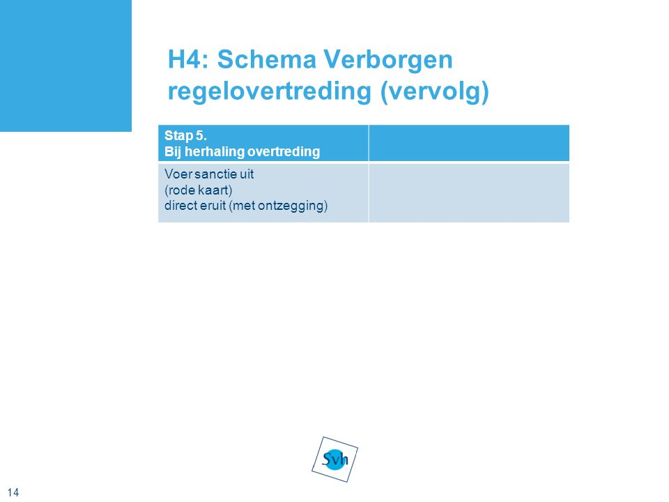 14 H4: Schema Verborgen regelovertreding (vervolg) Stap 5.