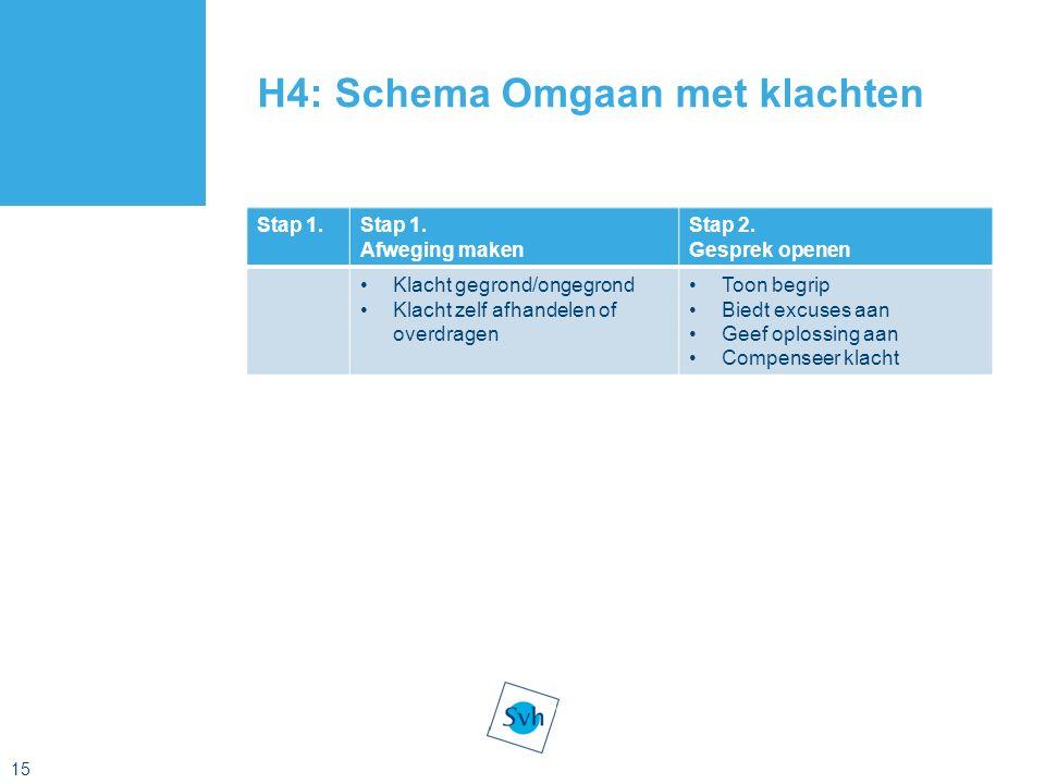 15 H4: Schema Omgaan met klachten Stap 1.Stap 1. Afweging maken Stap 2.