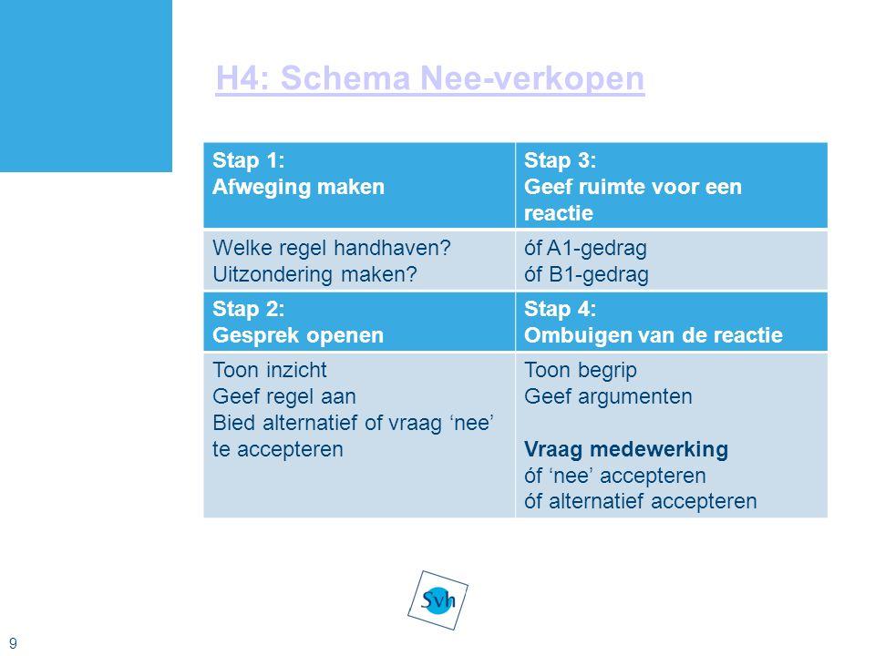 9 H4: Schema Nee-verkopen Stap 1: Afweging maken Stap 3: Geef ruimte voor een reactie Welke regel handhaven.