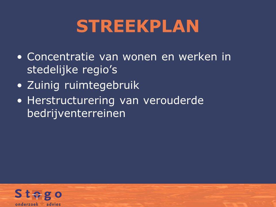 STREEKPLAN Concentratie van wonen en werken in stedelijke regio's Zuinig ruimtegebruik Herstructurering van verouderde bedrijventerreinen