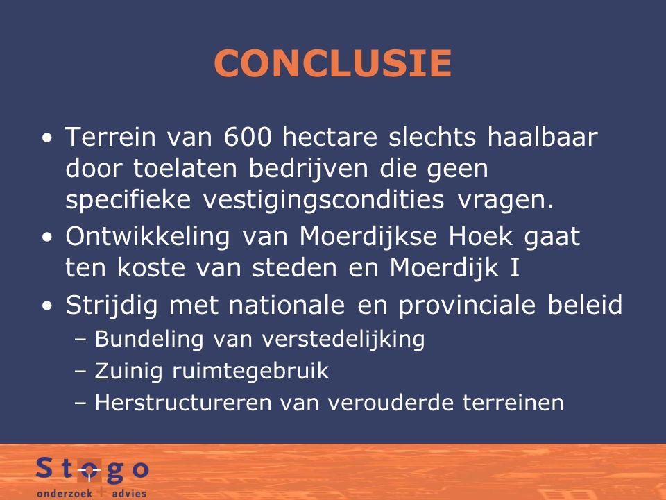 CONCLUSIE Terrein van 600 hectare slechts haalbaar door toelaten bedrijven die geen specifieke vestigingscondities vragen.