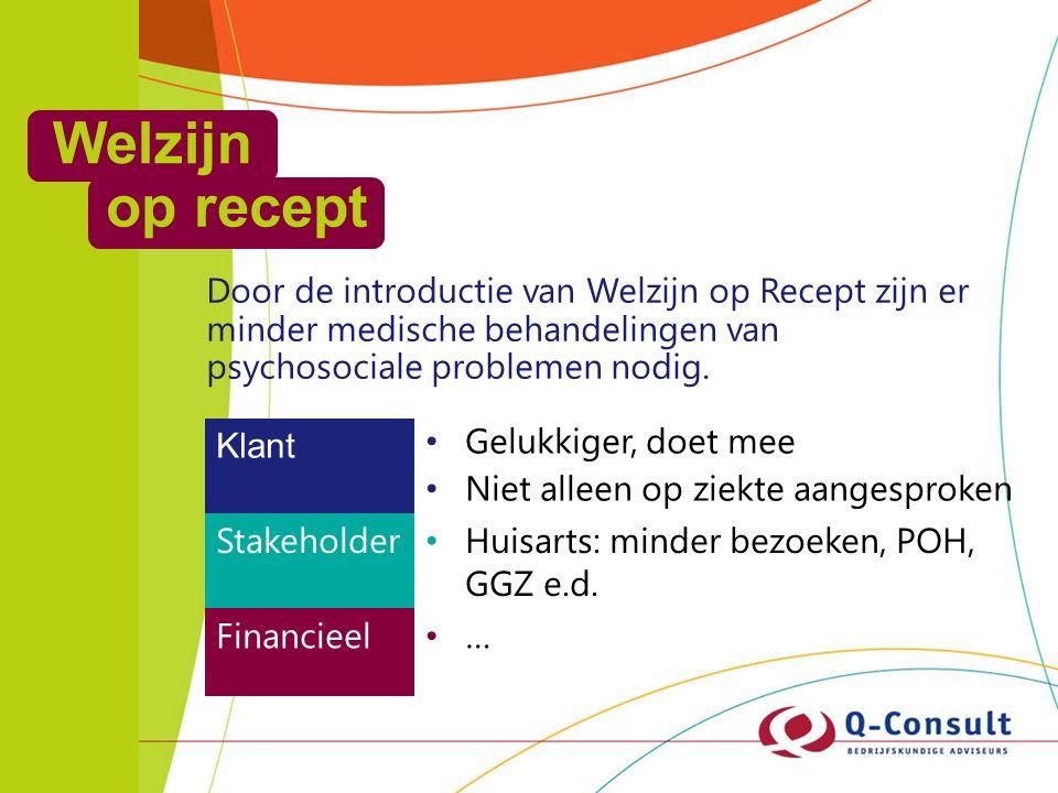 Welzijn op recept Door de introductie van Welzijn op Recept zijn er minder medische behandelingen van psychosociale problemen nodig.