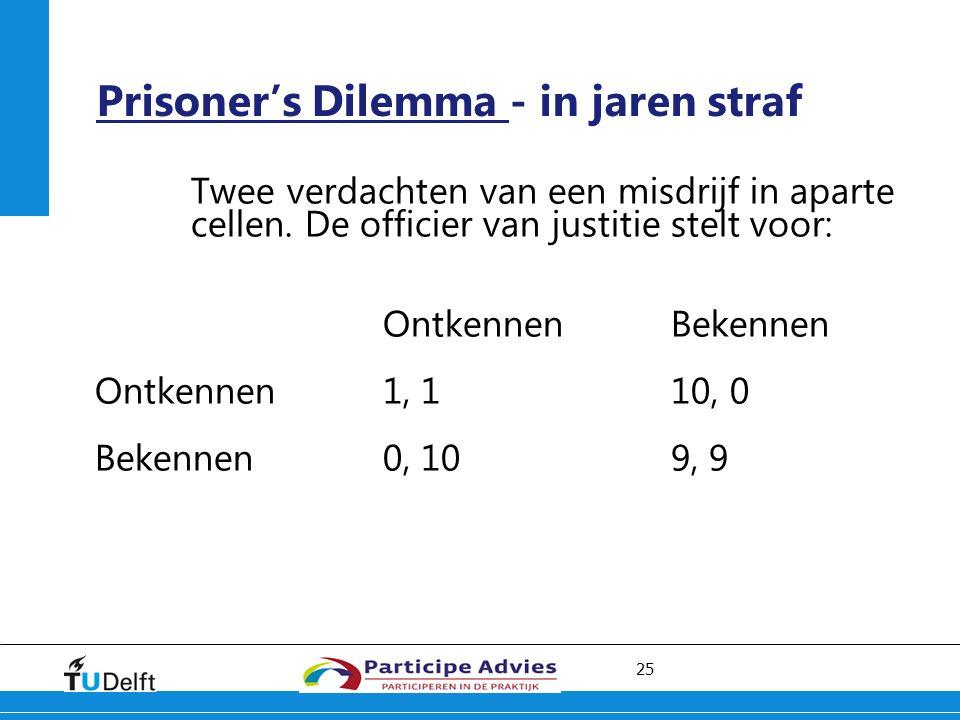 25 Prisoner's Dilemma - in jaren straf Twee verdachten van een misdrijf in aparte cellen.