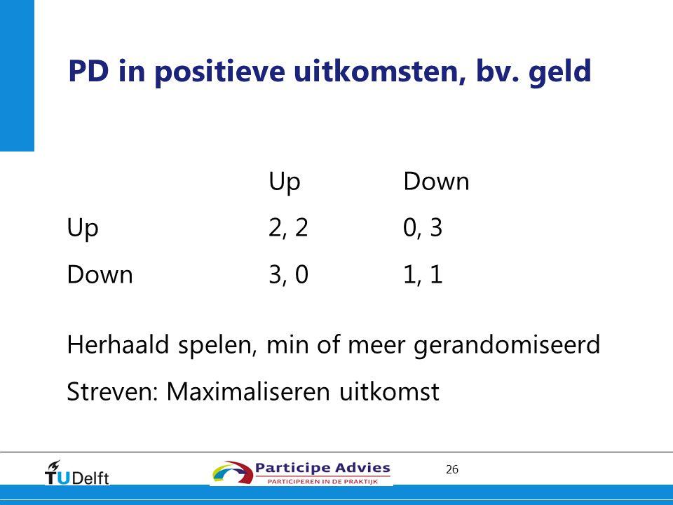 26 PD in positieve uitkomsten, bv.