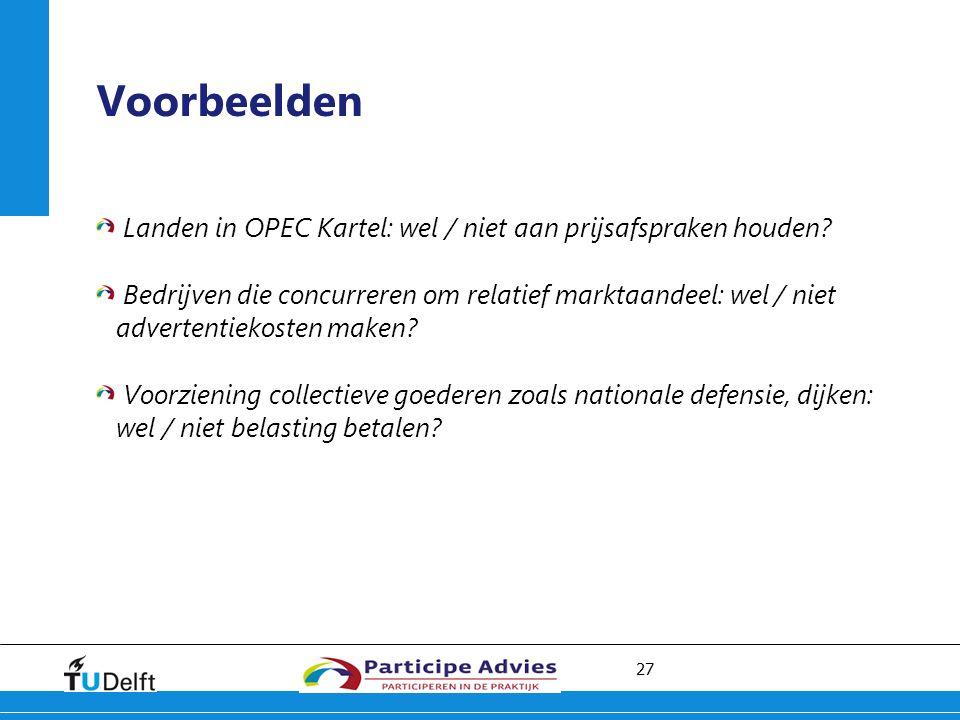 27 Voorbeelden Landen in OPEC Kartel: wel / niet aan prijsafspraken houden.