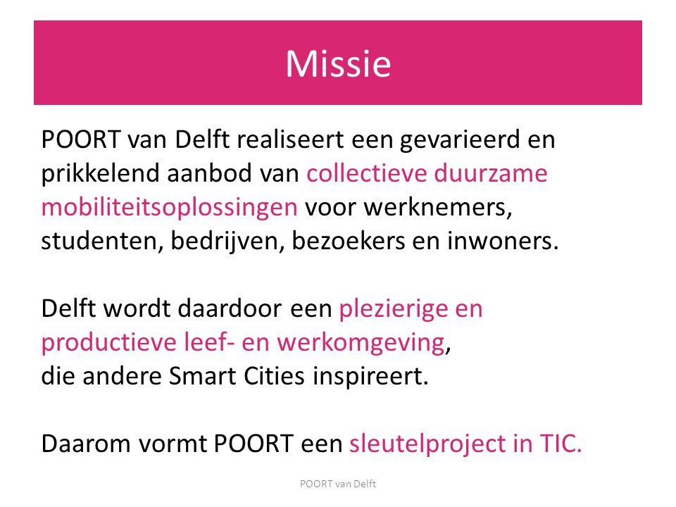 Missie POORT van Delft realiseert een gevarieerd en prikkelend aanbod van collectieve duurzame mobiliteitsoplossingen voor werknemers, studenten, bedr