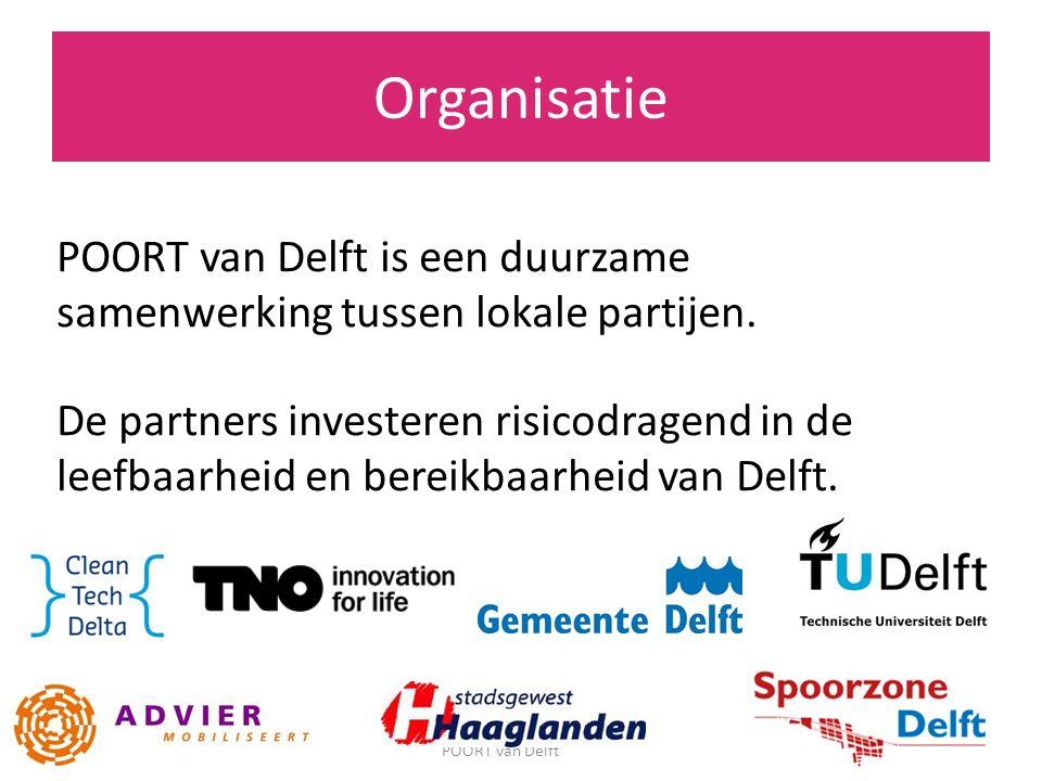 POORT van Delft is een duurzame samenwerking tussen lokale partijen. De partners investeren risicodragend in de leefbaarheid en bereikbaarheid van Del