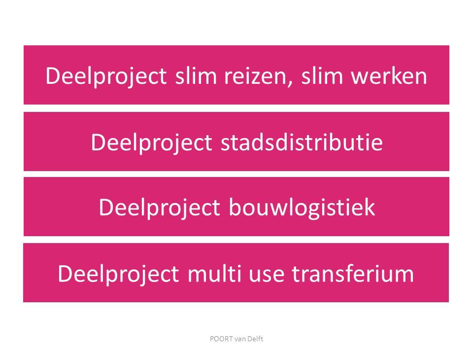 Deelproject slim reizen, slim werken POORT van Delft Deelproject stadsdistributie Deelproject bouwlogistiek Deelproject multi use transferium