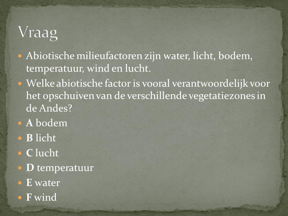 Abiotische milieufactoren zijn water, licht, bodem, temperatuur, wind en lucht.
