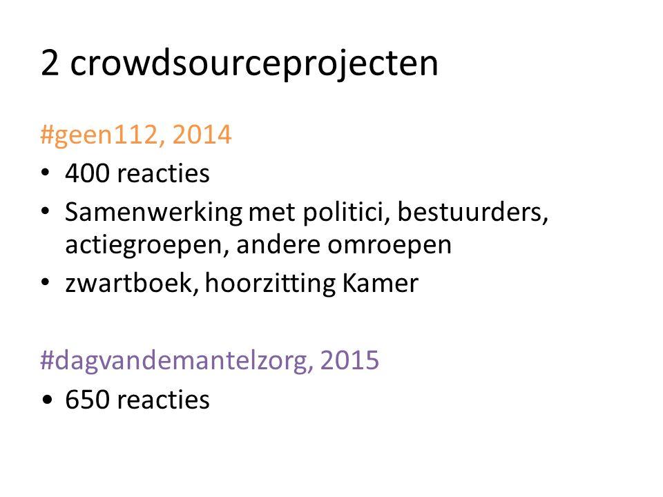 2 crowdsourceprojecten #geen112, 2014 400 reacties Samenwerking met politici, bestuurders, actiegroepen, andere omroepen zwartboek, hoorzitting Kamer #dagvandemantelzorg, 2015 650 reacties