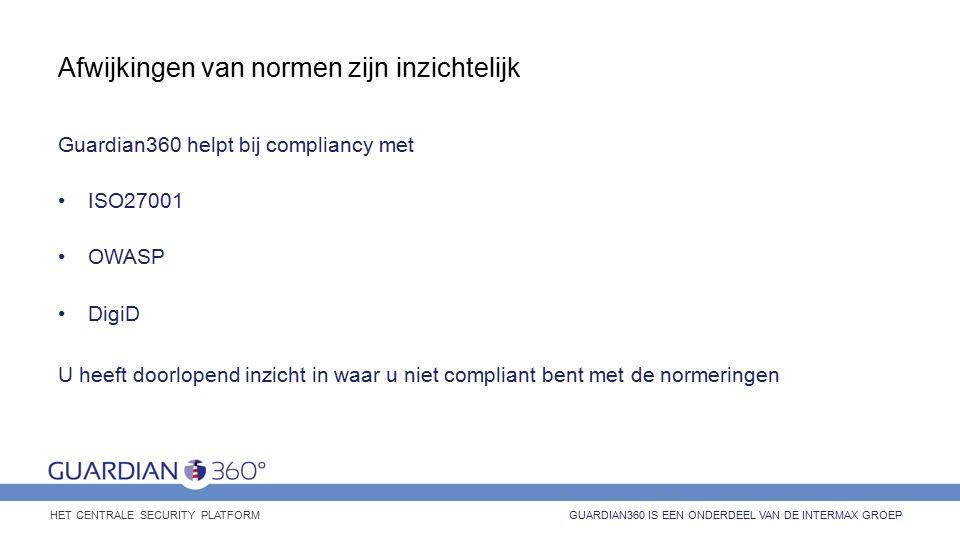 Afwijkingen van normen zijn inzichtelijk Guardian360 helpt bij compliancy met ISO27001 OWASP DigiD U heeft doorlopend inzicht in waar u niet compliant bent met de normeringen GUARDIAN360 IS EEN ONDERDEEL VAN DE INTERMAX GROEP HET CENTRALE SECURITY PLATFORM