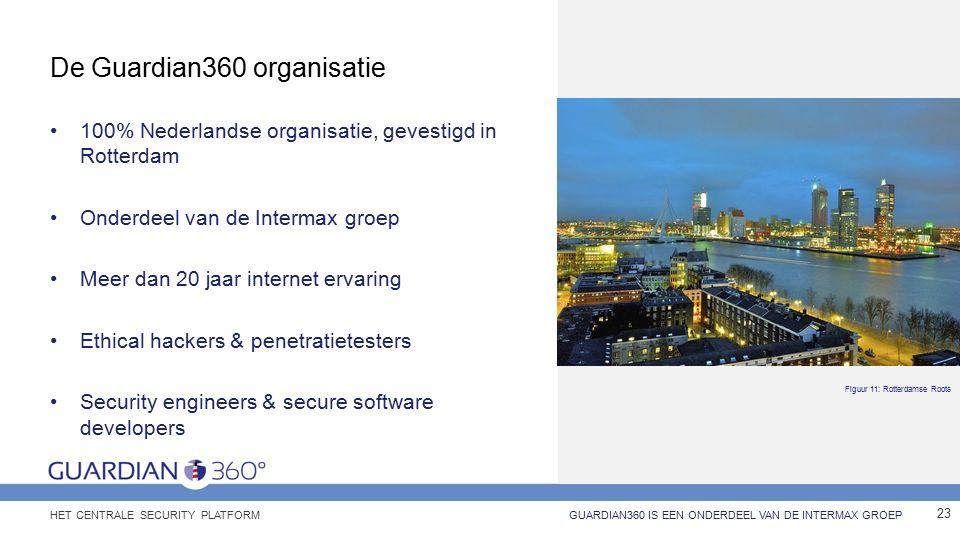De Guardian360 organisatie 100% Nederlandse organisatie, gevestigd in Rotterdam Onderdeel van de Intermax groep Meer dan 20 jaar internet ervaring Ethical hackers & penetratietesters Security engineers & secure software developers 23 GUARDIAN360 IS EEN ONDERDEEL VAN DE INTERMAX GROEP HET CENTRALE SECURITY PLATFORM Figuur 11: Rotterdamse Roots