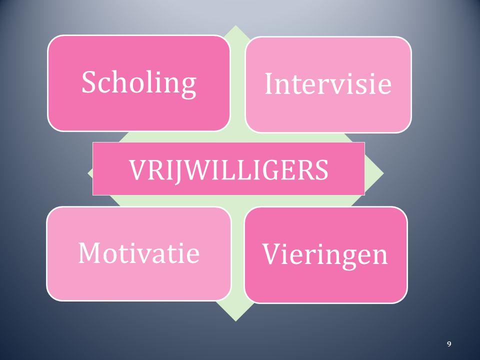 Scholing Intervisie Motivatie Vieringen 9 VRIJWILLIGERS