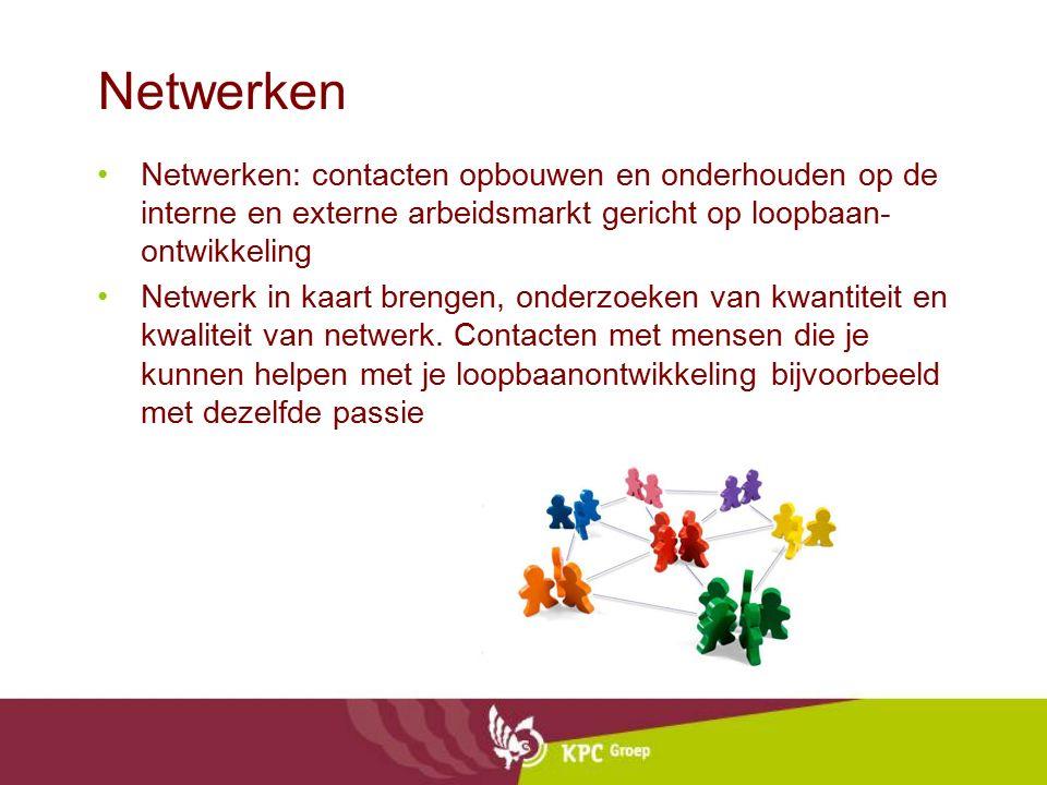 Netwerken Netwerken: contacten opbouwen en onderhouden op de interne en externe arbeidsmarkt gericht op loopbaan ontwikkeling Netwerk in kaart brenge
