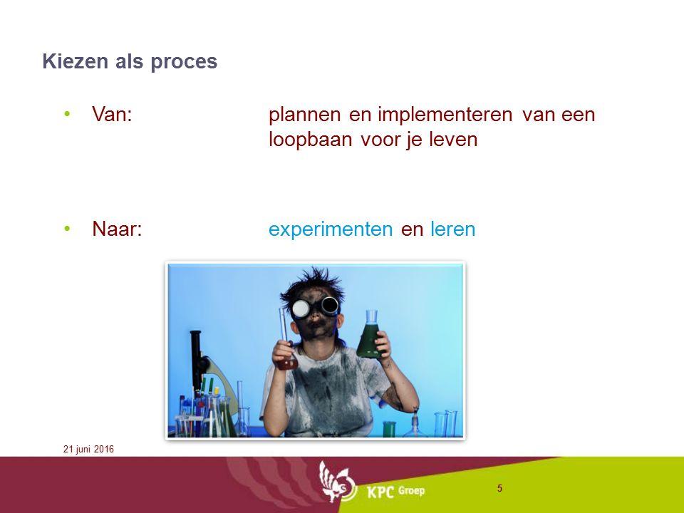 Van:plannen en implementeren van een loopbaan voor je leven Naar: experimenten en leren 21 juni 2016 5 Kiezen als proces