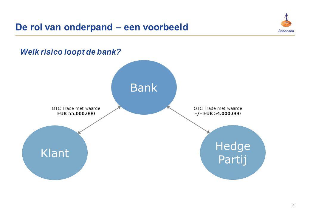 3 De rol van onderpand – een voorbeeld Bank Klant Hedge Partij OTC Trade met waarde EUR 55.000.000 OTC Trade met waarde -/- EUR 54.000.000 Welk risico