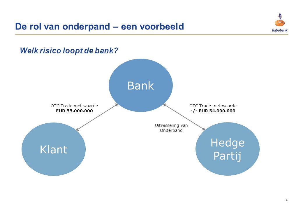 4 De rol van onderpand – een voorbeeld Bank Klant Hedge Partij OTC Trade met waarde EUR 55.000.000 OTC Trade met waarde -/- EUR 54.000.000 Uitwisselin