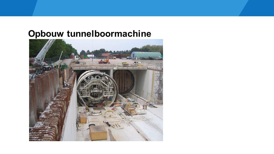 Opbouw tunnelboormachine