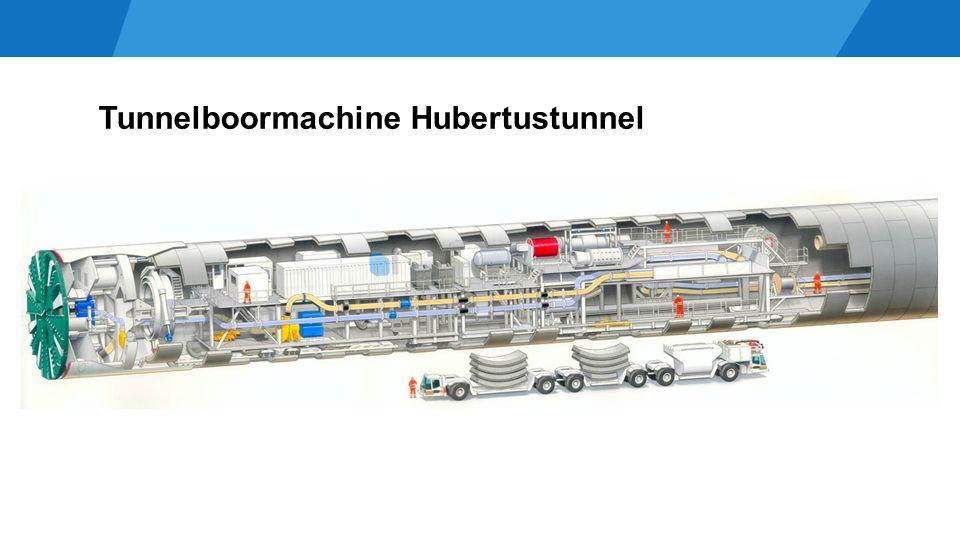 Tunnelboormachine Hubertustunnel