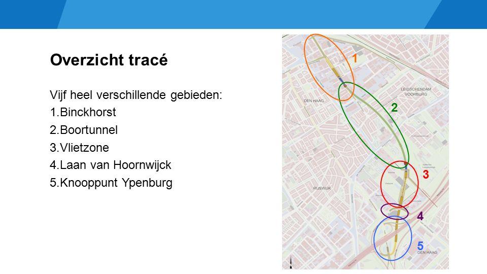 Overzicht tracé Vijf heel verschillende gebieden: 1.Binckhorst 2.Boortunnel 3.Vlietzone 4.Laan van Hoornwijck 5.Knooppunt Ypenburg 5 4 3 2 1