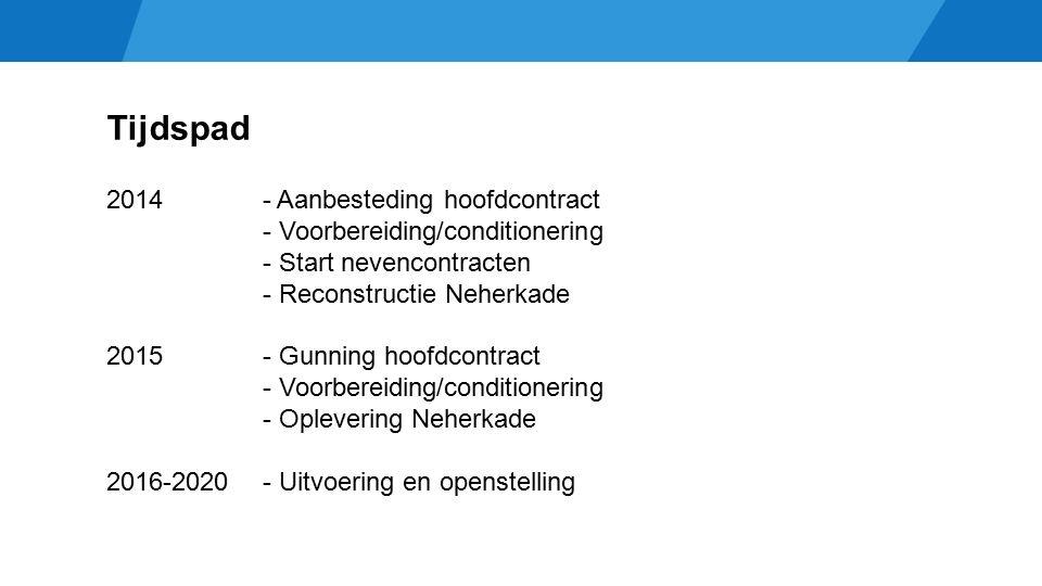 Tijdspad 2014- Aanbesteding hoofdcontract - Voorbereiding/conditionering - Start nevencontracten - Reconstructie Neherkade 2015- Gunning hoofdcontract - Voorbereiding/conditionering - Oplevering Neherkade 2016-2020- Uitvoering en openstelling
